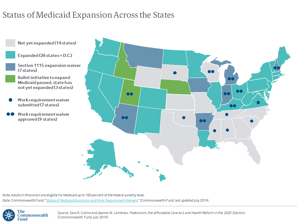 obamacare income limits 2020