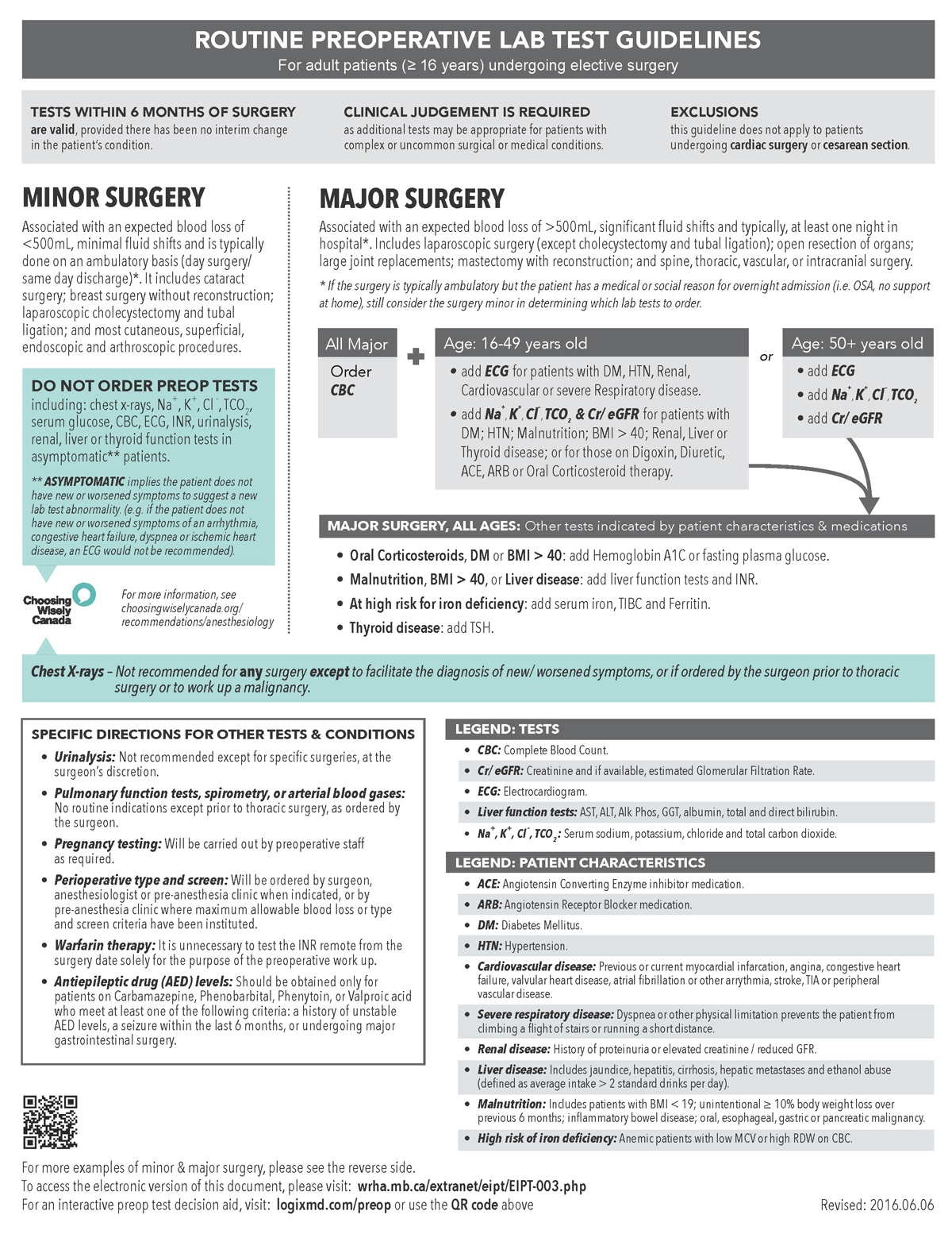 Choosing Wisely Canada Routine Preoperative Lab Test Guidelines