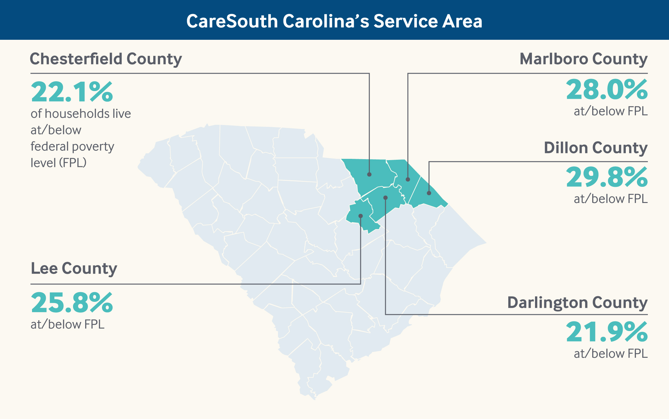 CareSouth Carolina's Service Area