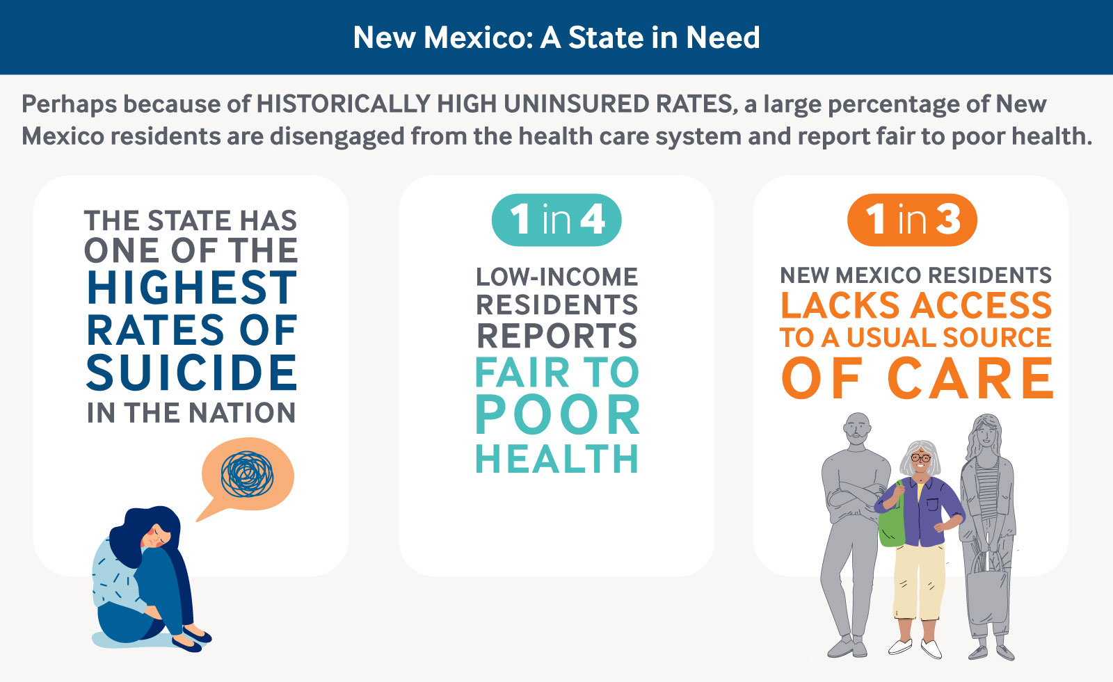 Infographic: New Mexico: A State in Need