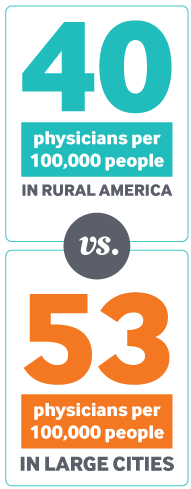 Physician to people ration, rural America vs. large cities