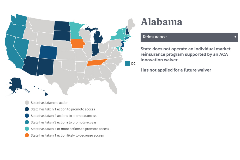 What is Your State Doing to Affect Access to Health