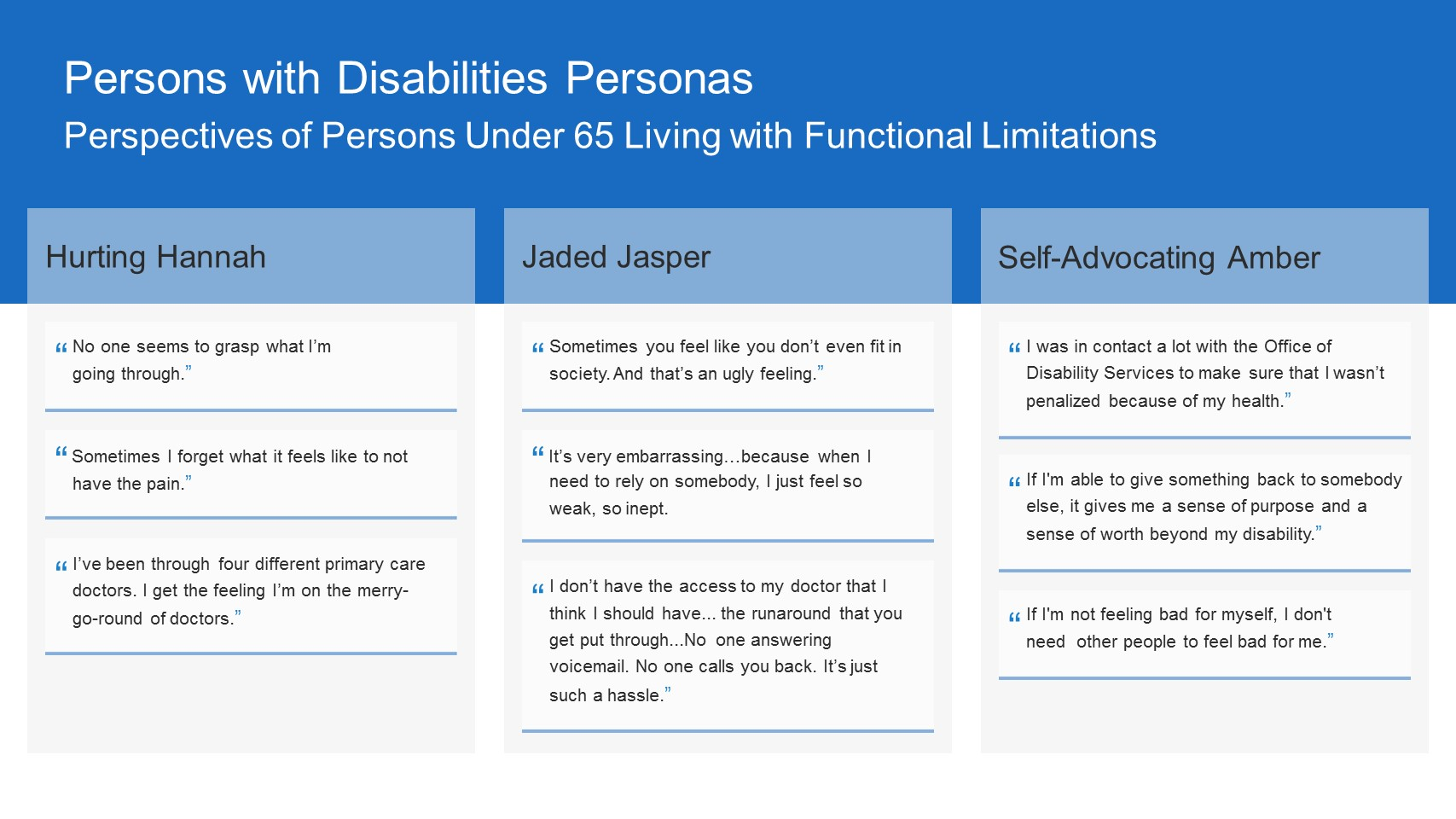 IMPORTED: __media_images_blog_2016_dec_hnhc_personas_slider_under_65_w_disabilities_slide5.jpg