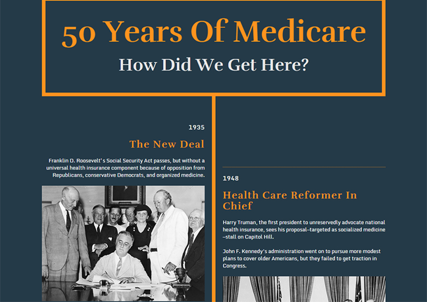 IMPORTED: www_commonwealthfund_org____media_images_infographics_2015_apr_medicare_timeline_screenshot_h_600_w_847.jpg