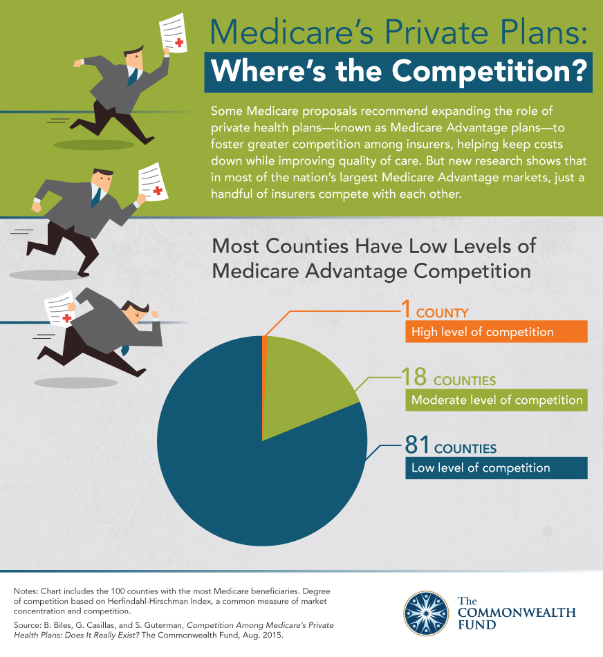 IMPORTED: www_commonwealthfund_org____media_images_infographics_2015_aug_biles_macompetition_ig_v2_h_950_w_872.jpg