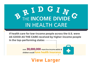 IMPORTED: www_commonwealthfund_org____media_images_infographics_thumbnails_bridging_income_divide_360x260_h_260_w_360.jpg