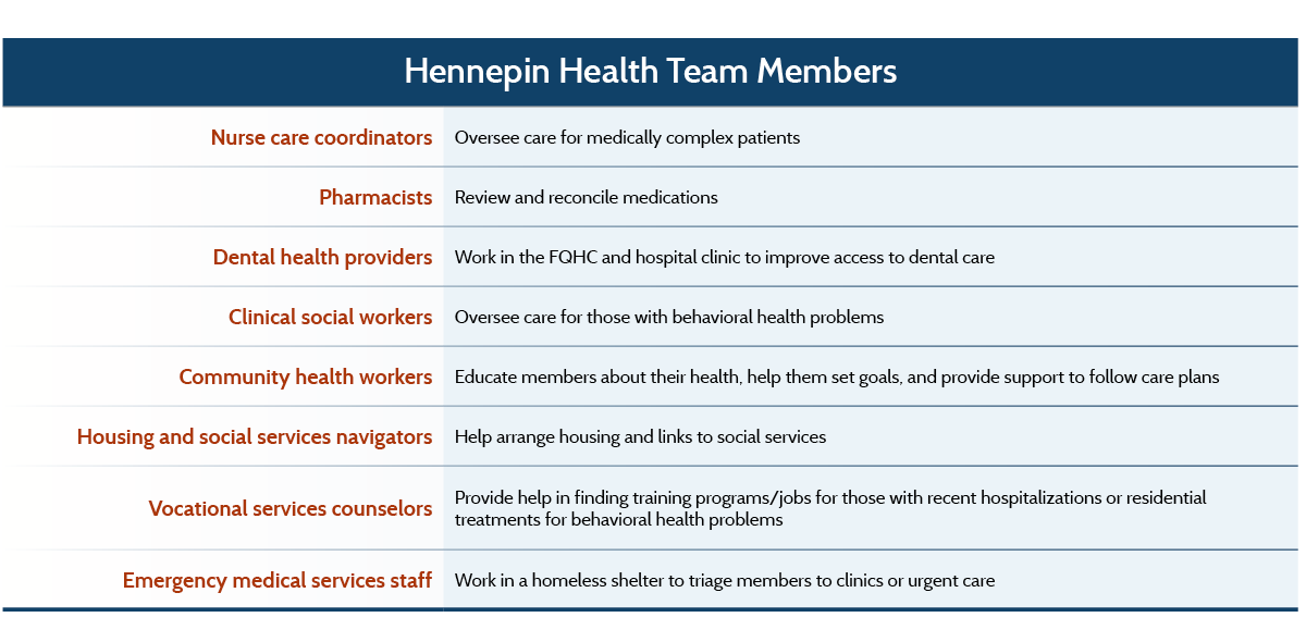 IMPORTED: __media_images_publications_case_study_2016_oct_hennepin_team_members.png