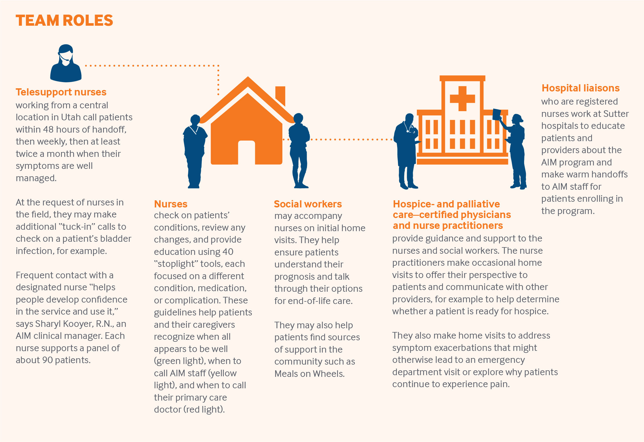 transforming palliative care in nursing homes the social work role endoflife care a series