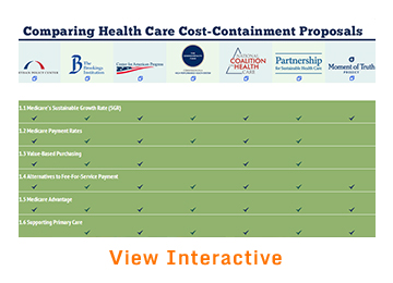 IMPORTED: www_commonwealthfund_org____media_images_publications_infographics_view_comparing_cost_containment_proposals_360x260_h_260_w_360.jpg