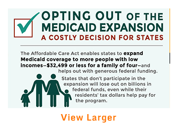 IMPORTED: www_commonwealthfund_org____media_images_publications_infographics_view_opting_out_medicaid_expansion_360x260_h_260_w_360.jpg