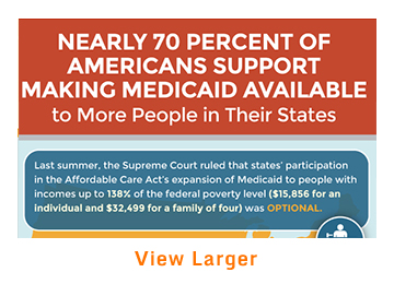 IMPORTED: www_commonwealthfund_org____media_images_publications_infographics_view_support_for_medicaid_expansion_360x260_h_260_w_360.jpg