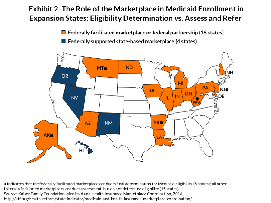 IMPORTED: www_commonwealthfund_org____media_images_publications_issue_brief_2016_mar_rosenbaum_medicaid_expansion_exhibit_02_la_en.png