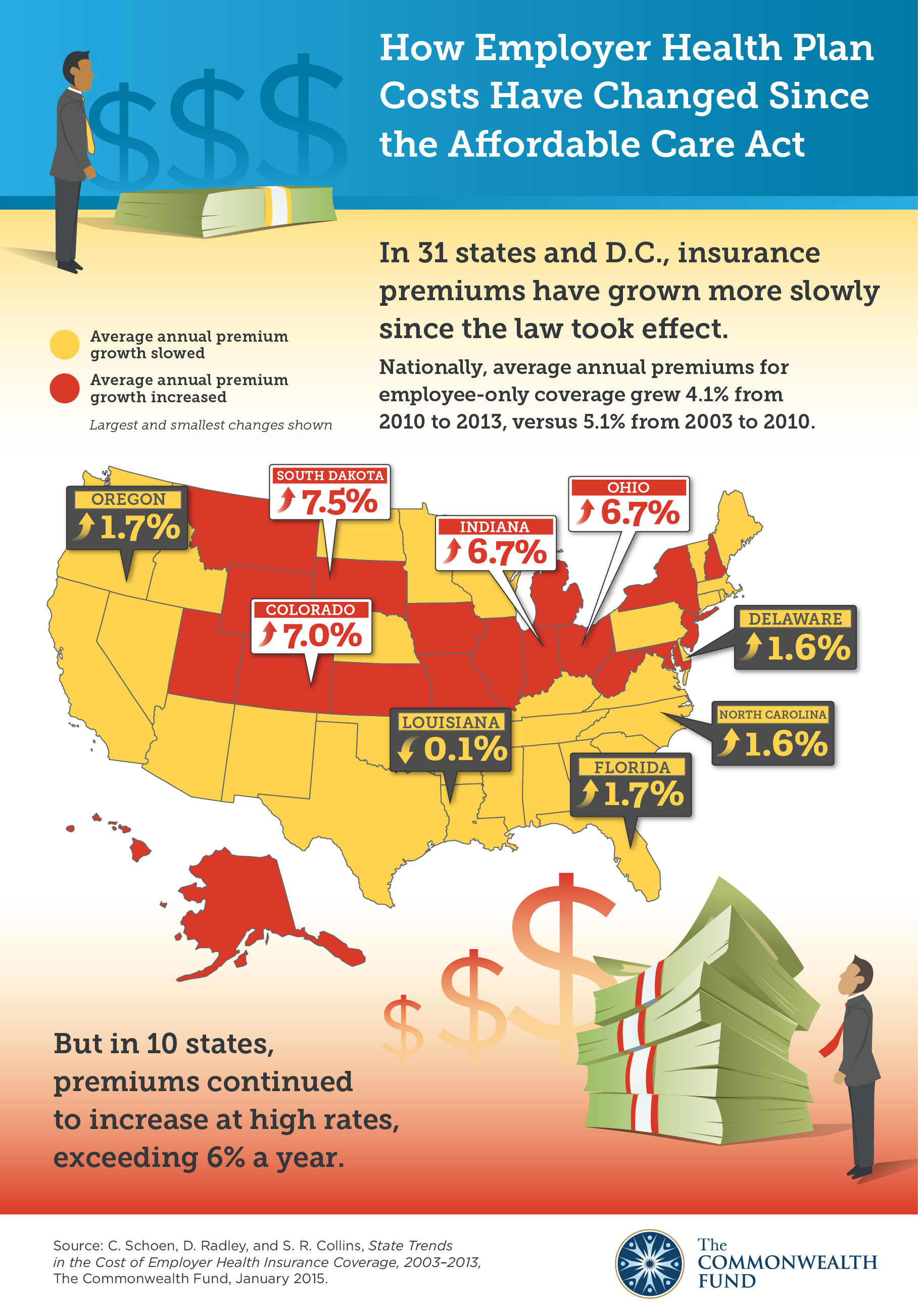 State employer based coverage trends