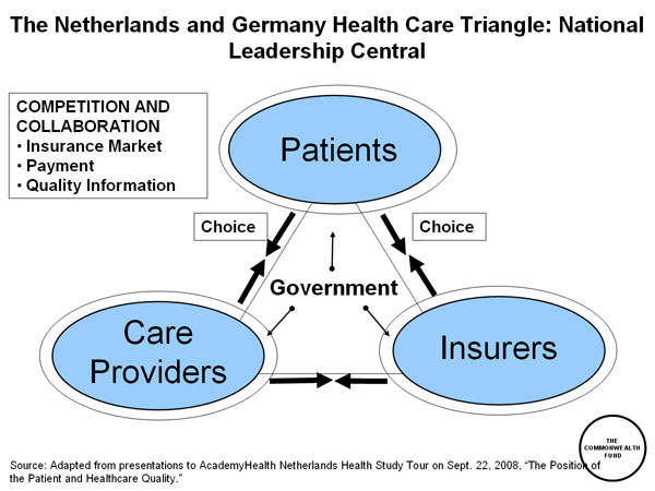 https://www.commonwealthfund.org/sites/default/files/images/charts/___media_images_interactives_and_data_chart_maps_chartcart_report_harnessing_health_care_markets_for_the_public_interest_image_03.jpg