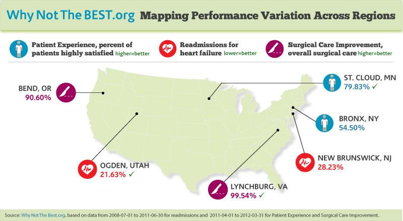 Mapping Performance Variation